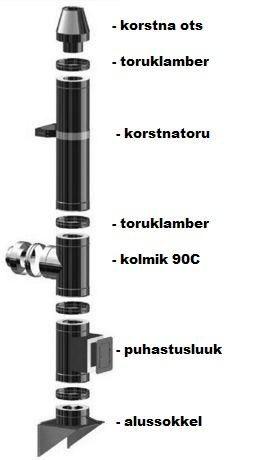 Isoleeritud moodulkorsten 180/280mm - 4,9m