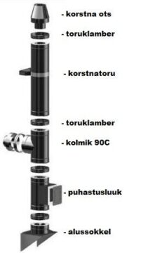 Isoleeritud moodulkorsten 200/300mm - 4,9m