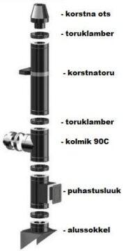 Isoleeritud moodulkorsten 200/300mm - 9,6m